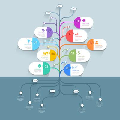 mapa mental en forma de árbol